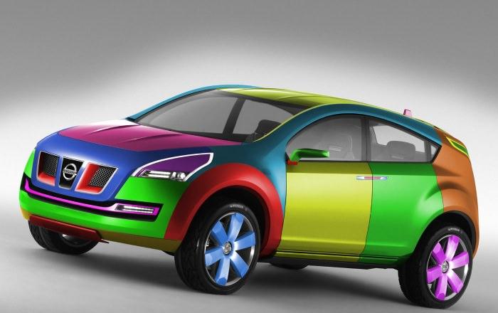 покрасить авто полностью